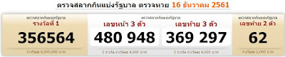 Thai Lottery Result Live For 16-12-2018