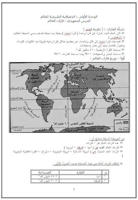شرح جغرافيا للصف الثالث الاعدادي الترم الاول المنهاج المصري 174.JPG