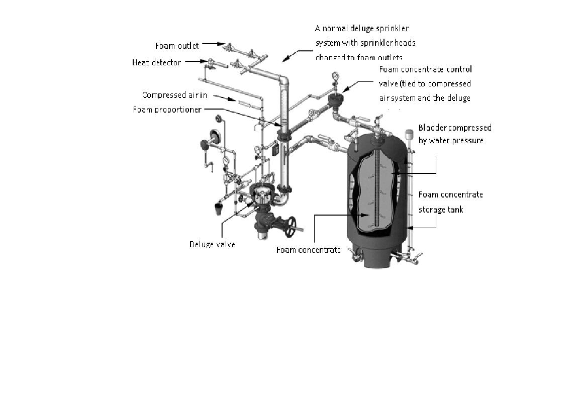 hight resolution of figure 5 1 example of a foam outlet installation
