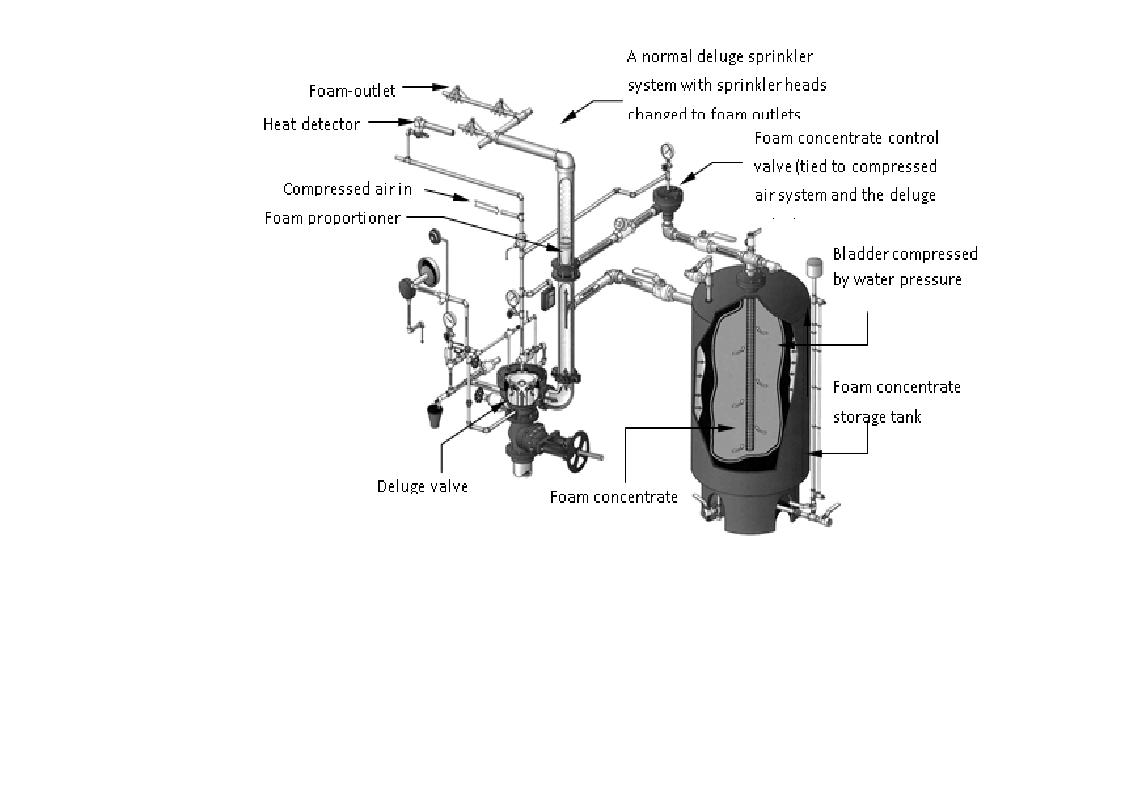 water alarm wiring diagram