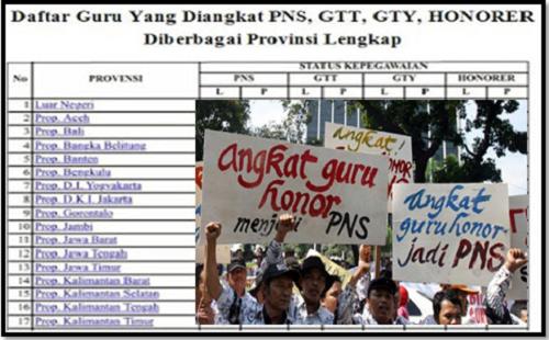 Daftar Guru Honorer Serta GTT Yang Diangkat Menjadi PNS di Tiap Provinsi Terbaru