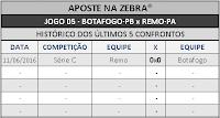LOTECA 714 - HISTÓRICO JOGO 05