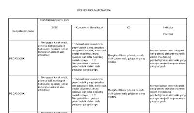 Download Kisi-Kisi UKG 2016 Mapel Matematika