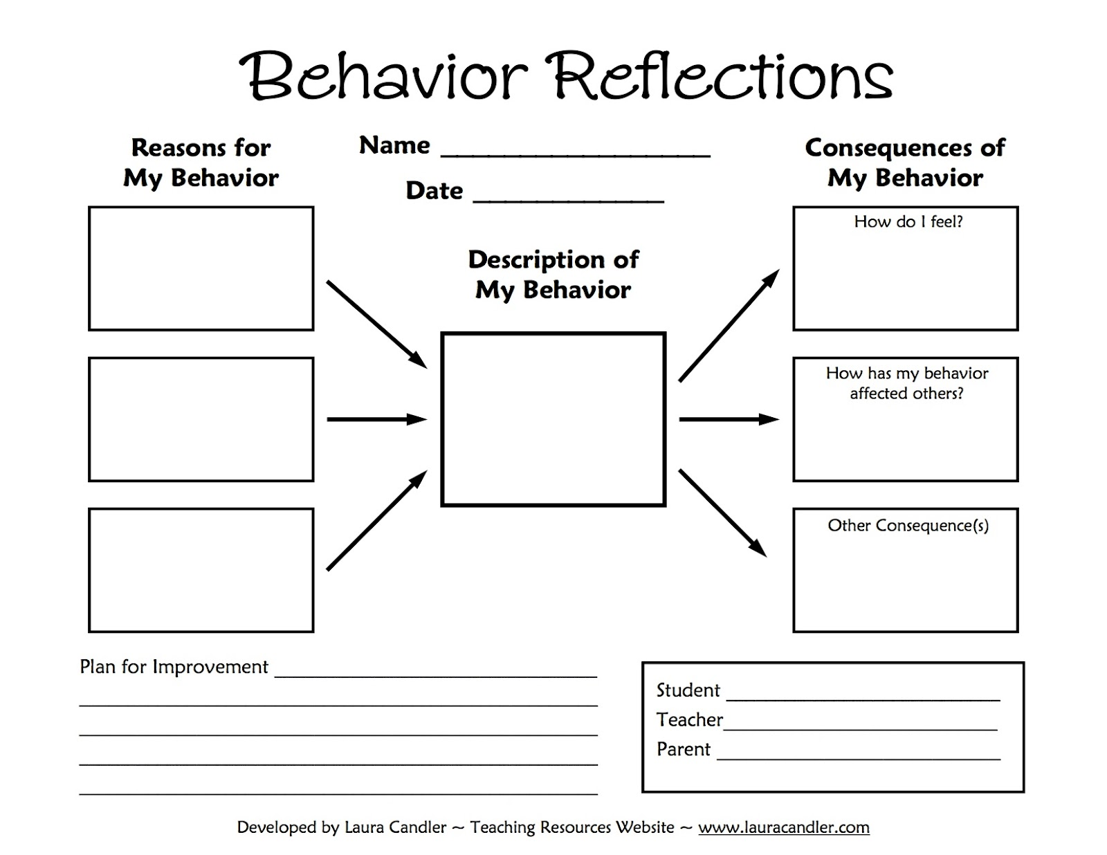tween teaching behavior reflections sheet