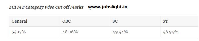 www.jobslight.in