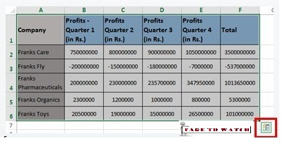 quick analysis iin MS excel
