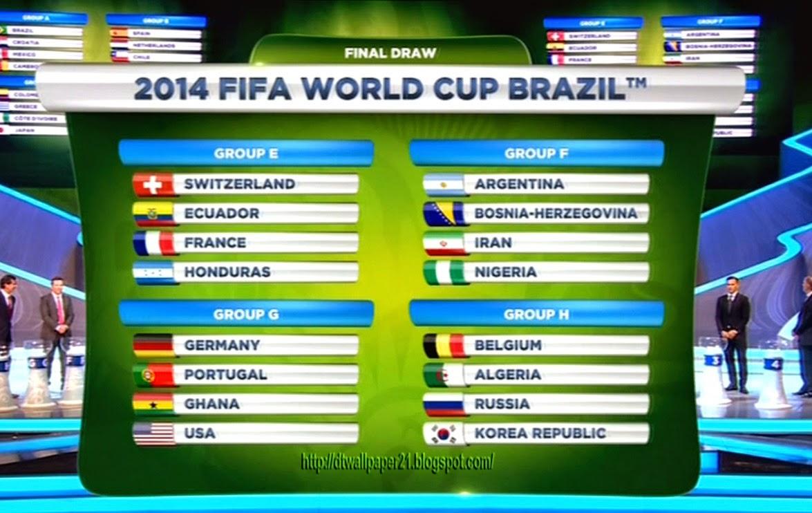 Desktop Wallpaper || Background Screensavers: Fifa World ...
