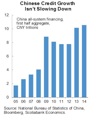 China+loans.PNG