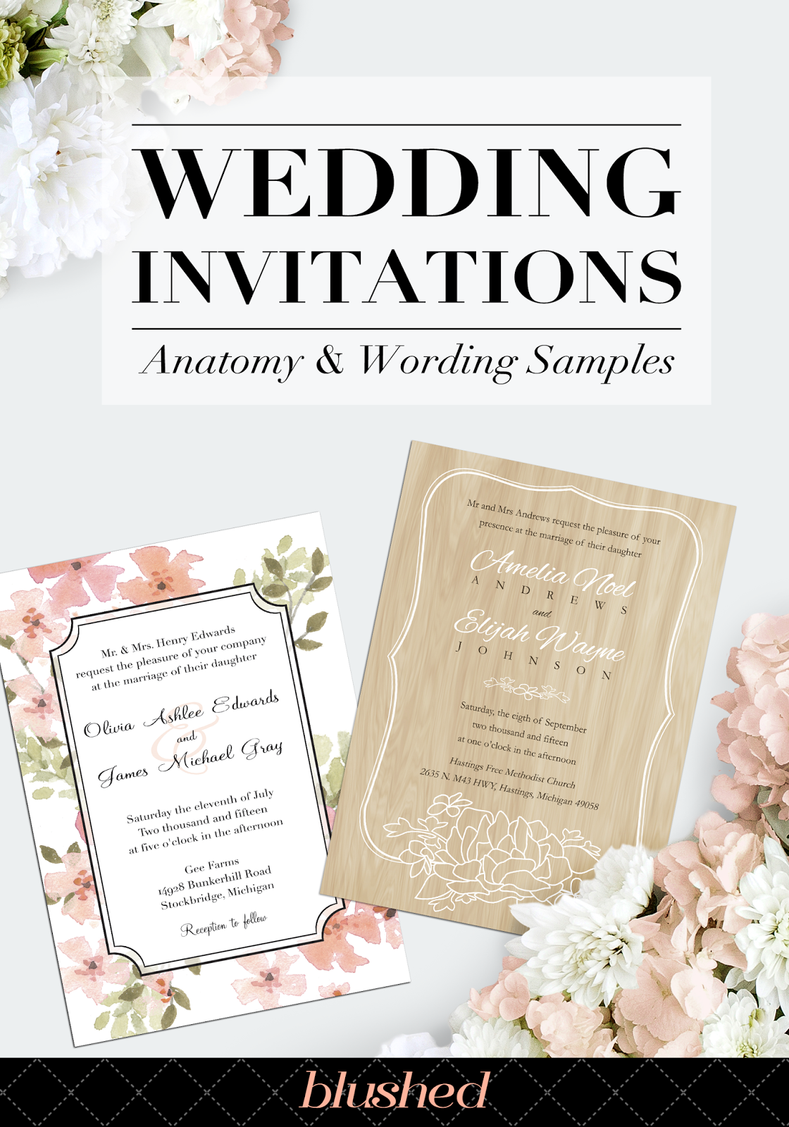 Katrina: Wedding Etiquette: Invitation Wording
