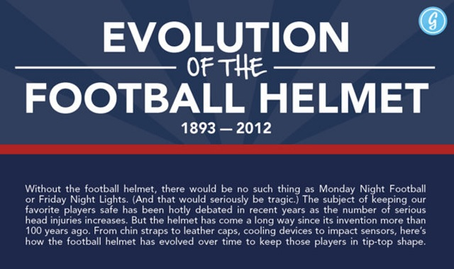 The Evolution of the Football Helmet