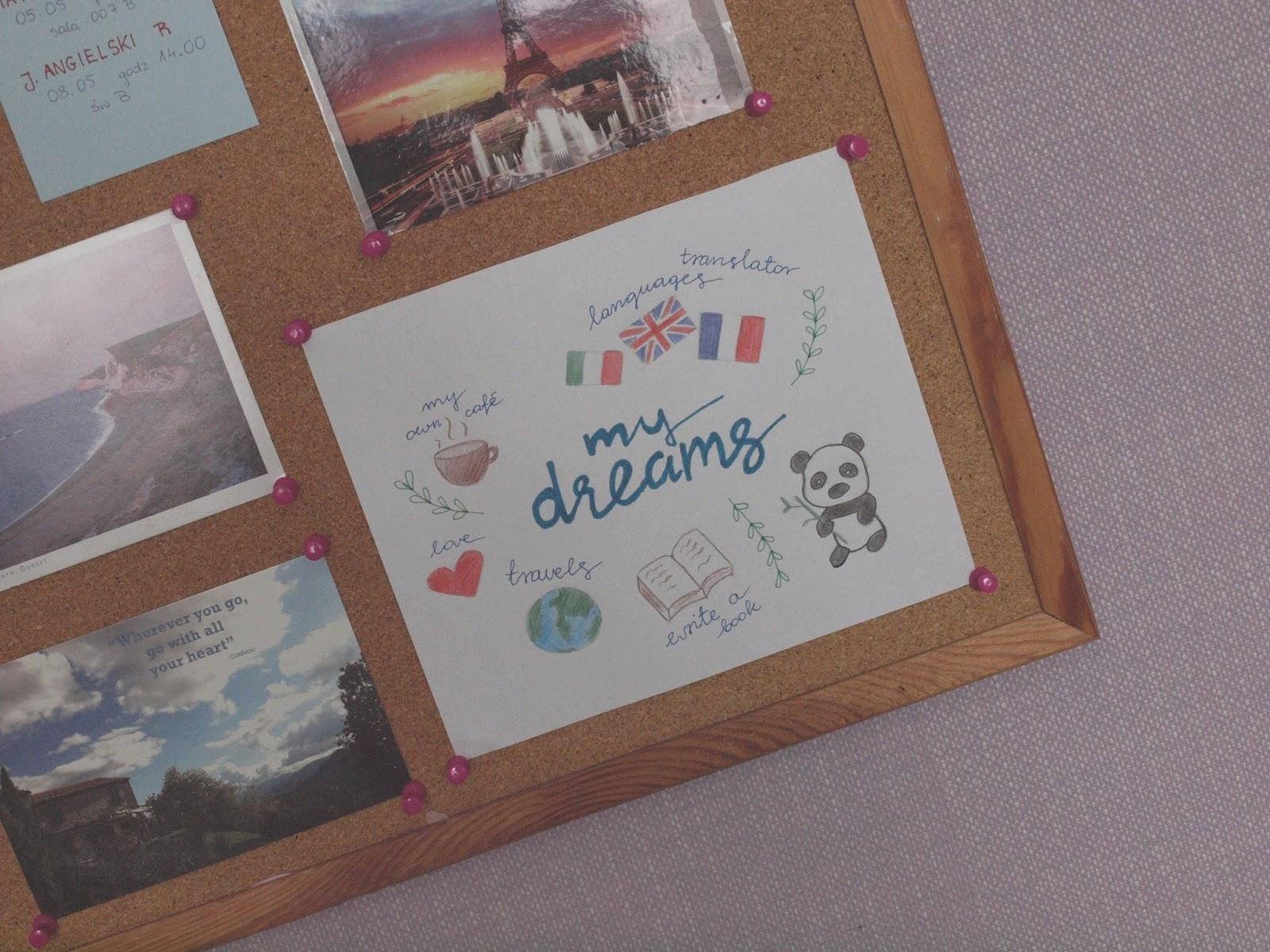 Mapa snów, marzeń, celów.