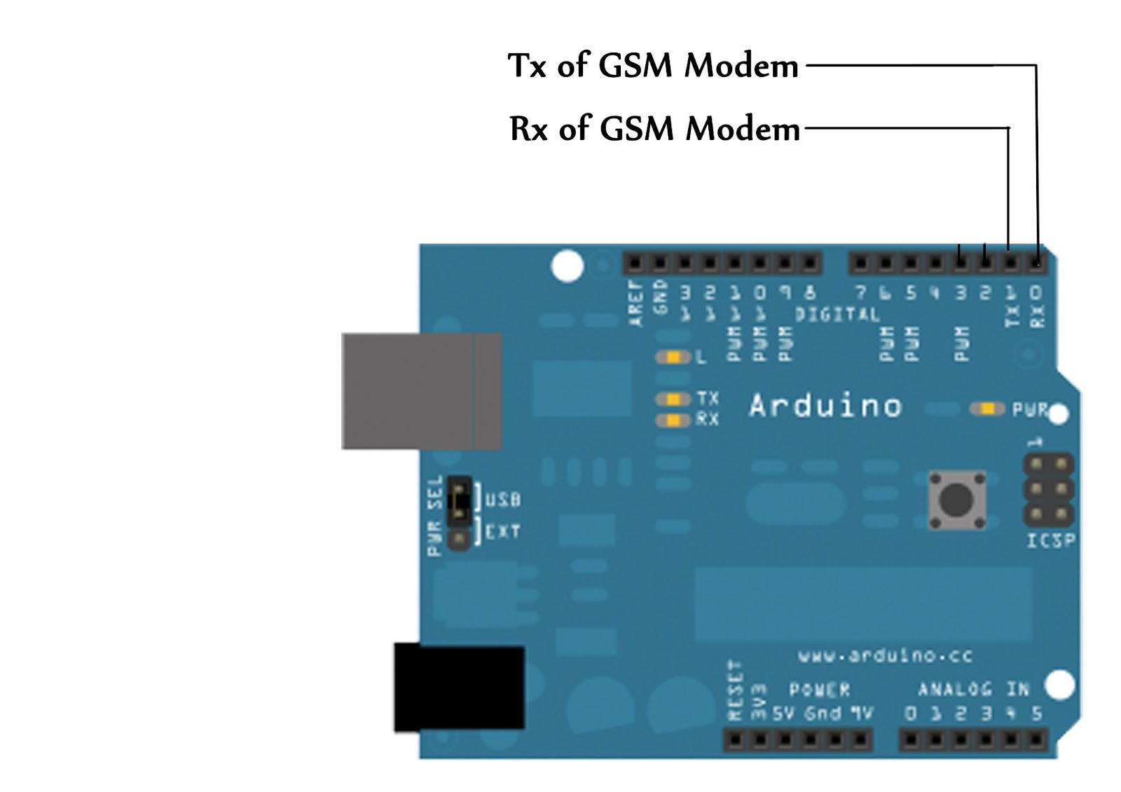 Lets Play With Arduino Gsm Modem Uno Wiring Diagram Connection For Code Without Using Library Files