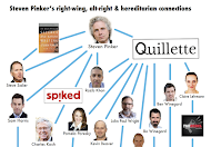 Steven Pinker's right-wing, alt-right & hereditarian connections