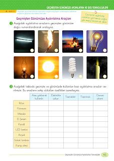 3. Sınıf Hayat Bilgisi Ders Kitabı Cevapları Evrensel İletişim Yayınları Sayfa 95