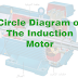 Circle Diagram of The Induction Motor