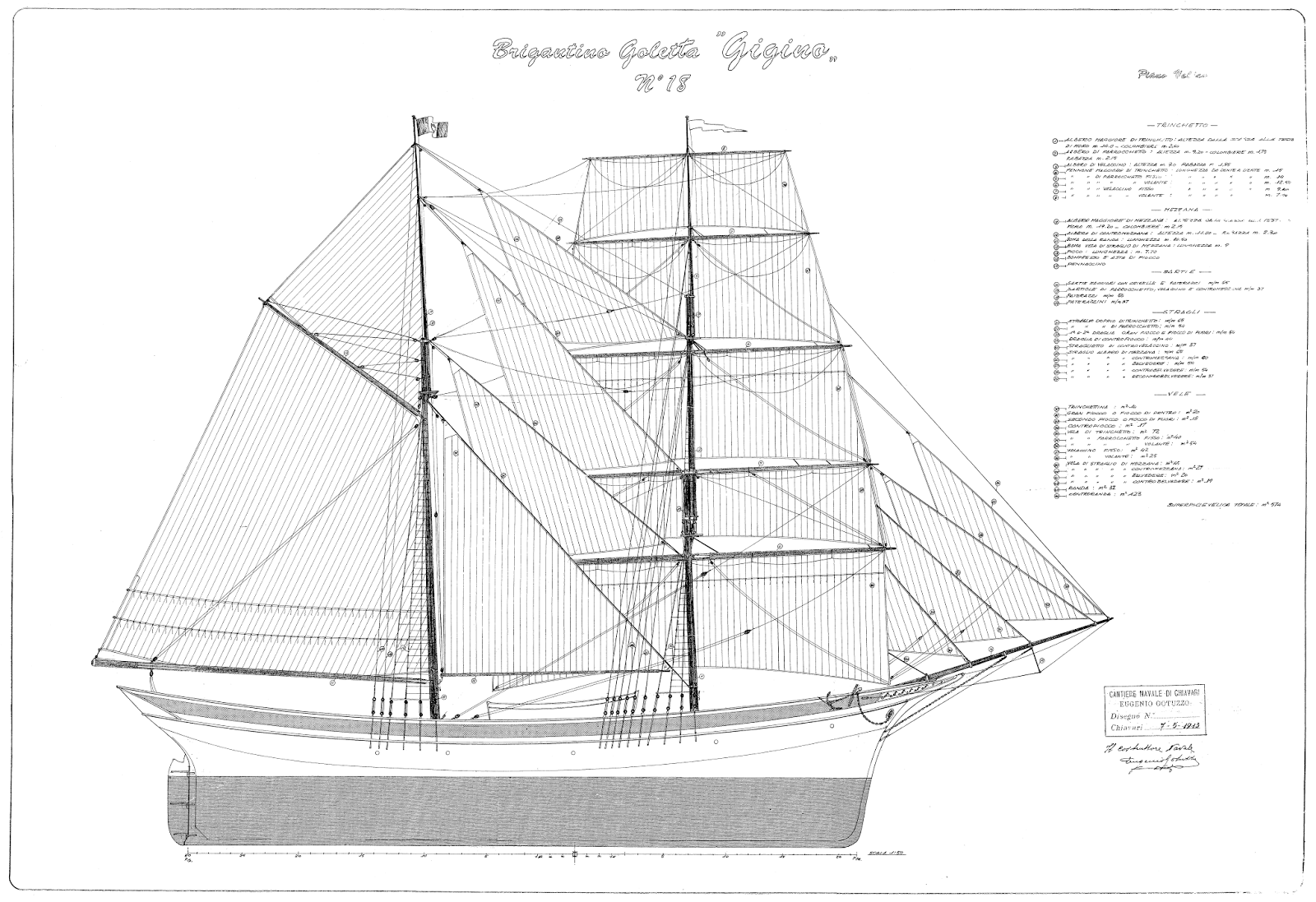 The Model Shipwright: Free Ship Plans of Italaian