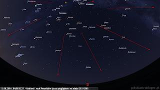 Radiant Perseidów i możliwe ich tory przy skierowaniu obserwatora ku wschodniej, południowej i południowo-zachodniej stronie nieba (12.08.2016, godz. 04:00 CEST).