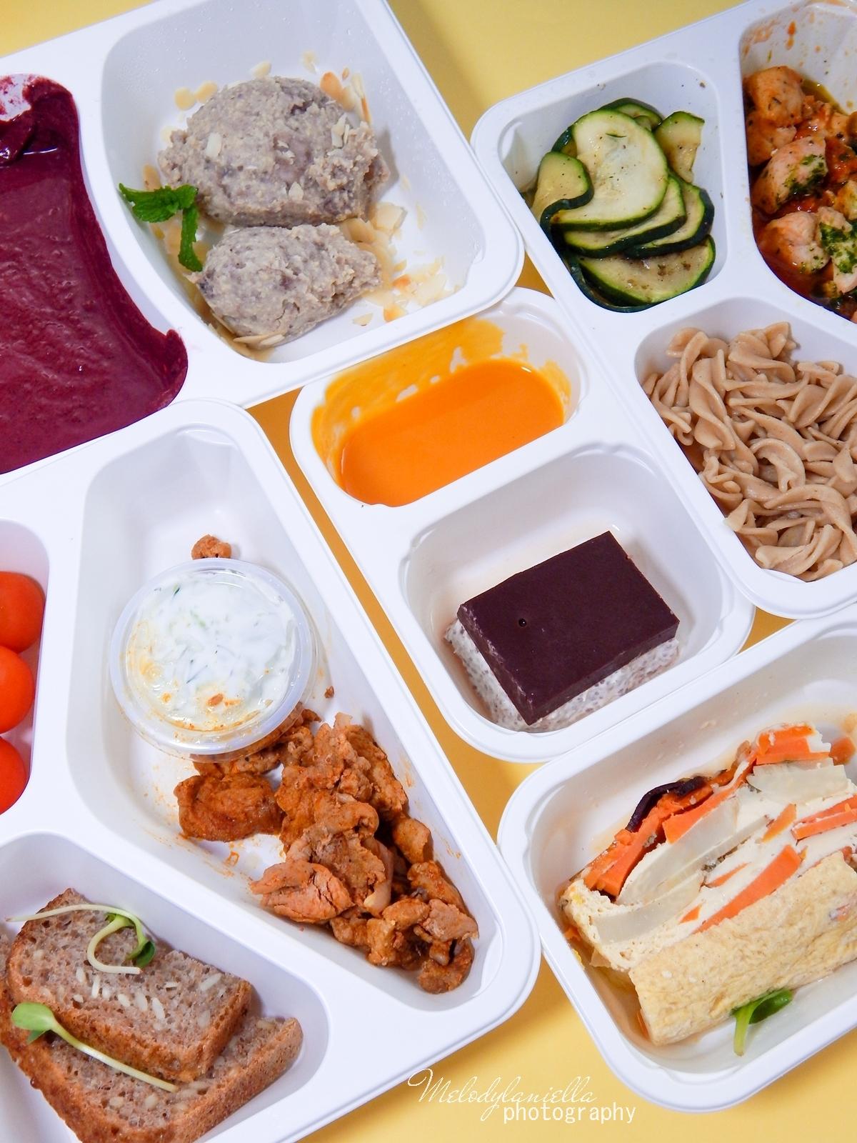 012 cateromarket dieta pudełkowa catering dietetyczny dieta jak przejść na dietę catering z dowozem do domu dieta kalorie melodylaniella dieta na cały dzień jedzenie na cały dzień catering do domu