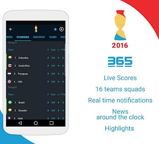 Football Live Scores 365Scores - EURO 2016 Scores
