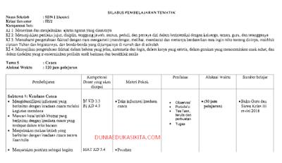 LENGKAP SILABUS KELAS 3 SD KURIKULUM 2013 REVISI 2018 SEMESTER 1 DAN 2