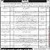 Balochistan Urban Planning & Development Department Balochistan Jobs