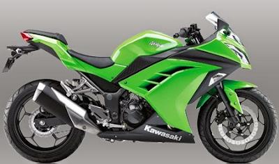 harga motor kawasaki ninja 250cc terbaru