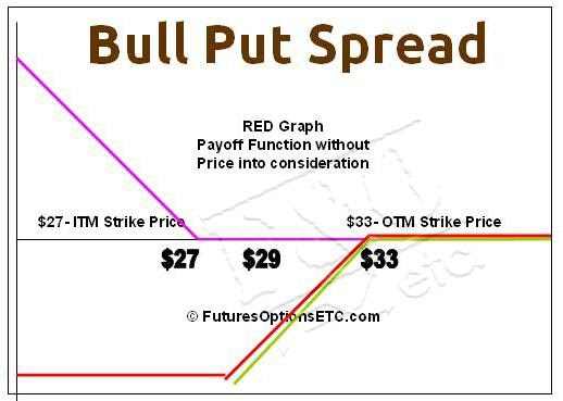 Forex spread explained