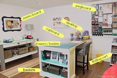 elementi indispensabili craft-room