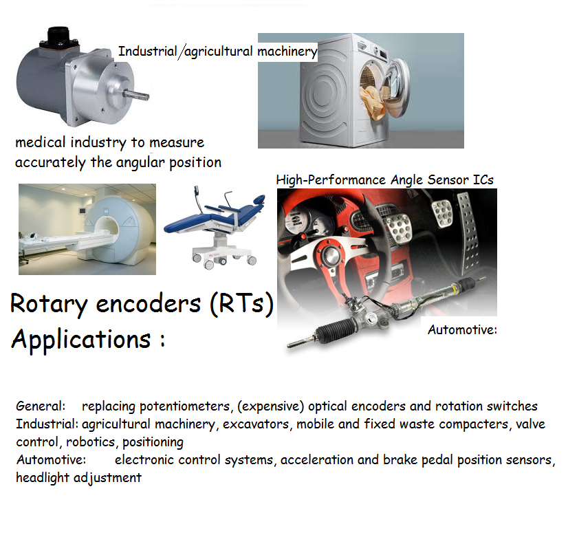 07 #arduSerie - Rotary Encoder Basics For Arduino   Jungletronics