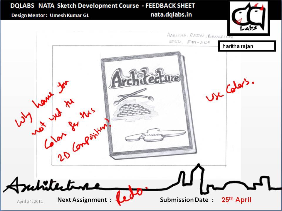 DQLABS Students Work Documentation: Haritha Rajan, Bangalore