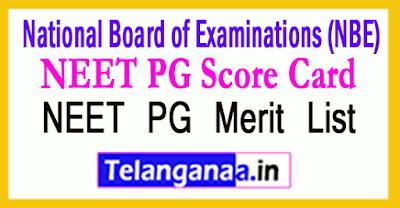NEET PG Score Card