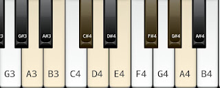 The Major Scale on Key A