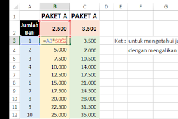 Fungs Absolute Cell Pada Excel