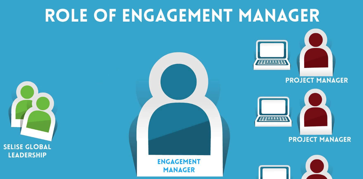 ENGAGEMENT MANAGER