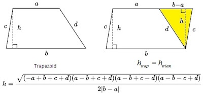 Height of a trapezoid. Mathematics For Blondes.