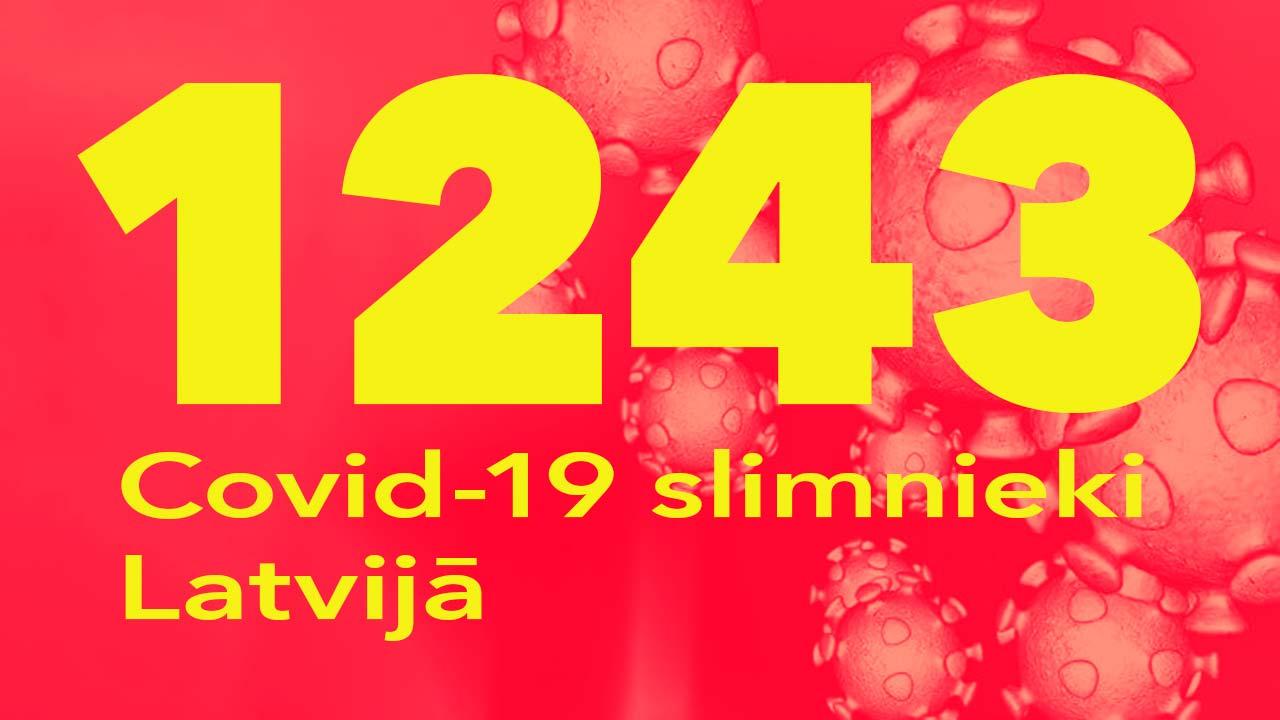 Koronavīrusa saslimušo skaits Latvijā 02.08.2020.