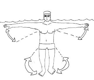 latihan belajar mengambang di dalam air