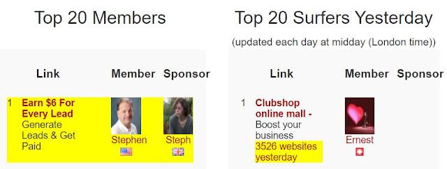 top ranking member traffic ad bar