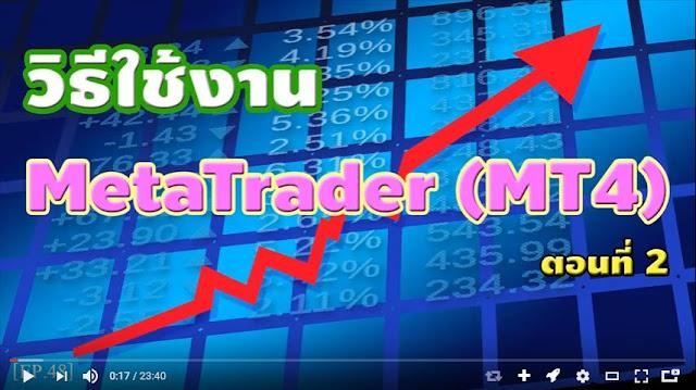 สอน Forex MetaTrader4 (MT4)