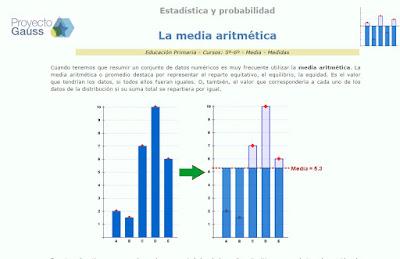 http://agrega.educacion.es//repositorio/14042011/91/es_2011041412_9204109/primaria_media_aritmetica/media_aritmetica/actividad.html