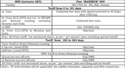 BSNL 999rs plan detail