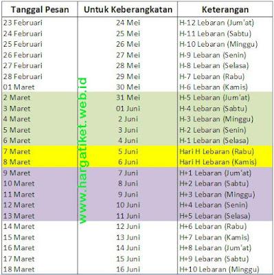 Tiket KA Lebaran