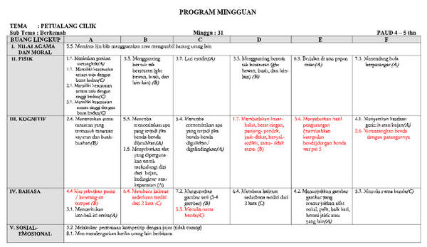 Program Mingguan PAUD Kurikulum 2013 Kelompok A umur 4-5