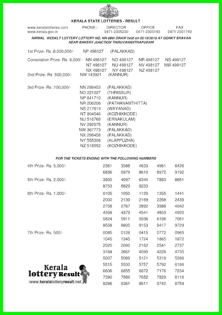 "Kerala Lottery Result; 05-10-2018 Nirmal Lottery Results ""NR-89"""