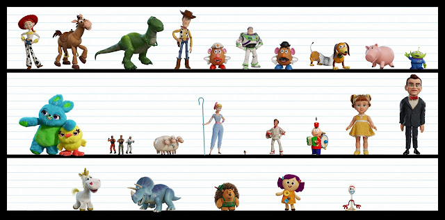 Toy Story 4 Character Lineup Showing Heights of all characters