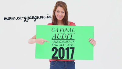 CA FINAL AUDIT NOTES DOWNLOAD PDF