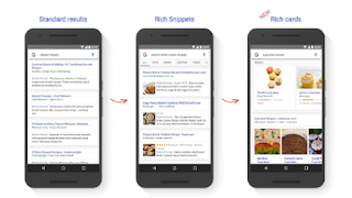 Google Improves Mobile Search With 'Rich Cards,' Offers New Visual Experience