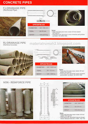 Beton Precast dari SCG Pipe And Precast Indonesia
