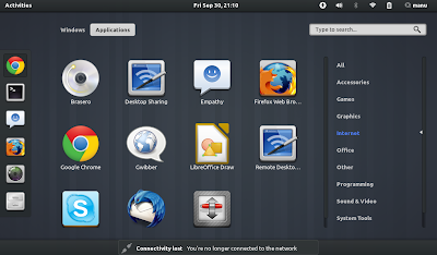 gnome shell in ubuntu 11.10