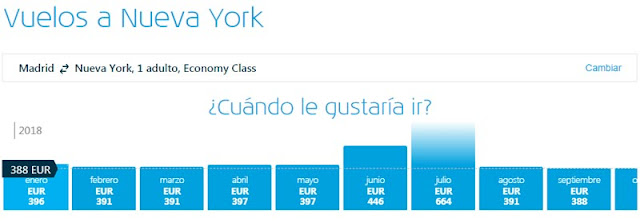 Ejemplo de vuelos Madrid a Nueva York con KLM en 2018